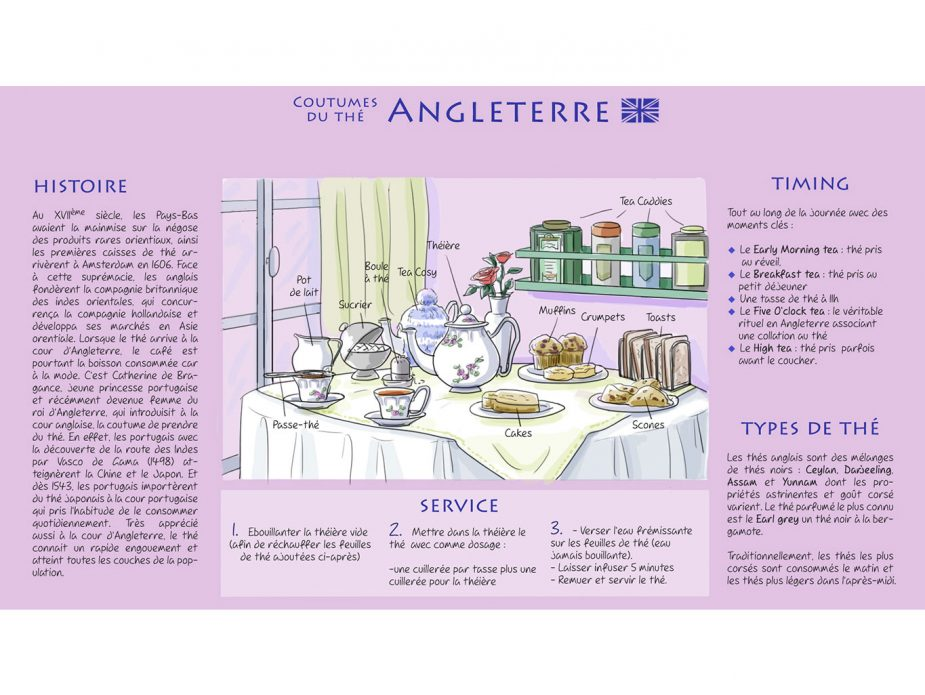 illustration-culinaire_4_thé-angleterre3_cadrage-site