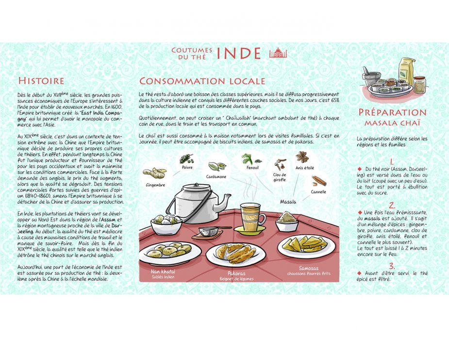 illustration-culinaire_8_thé-Inde_cadrage-site
