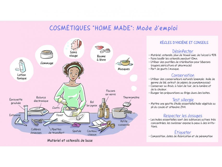 illustration-explicative_3_cosmétiques-home-made_cadrage-site